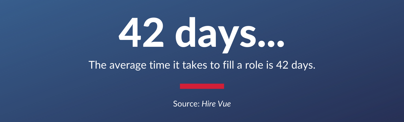 Average time to hire for a role