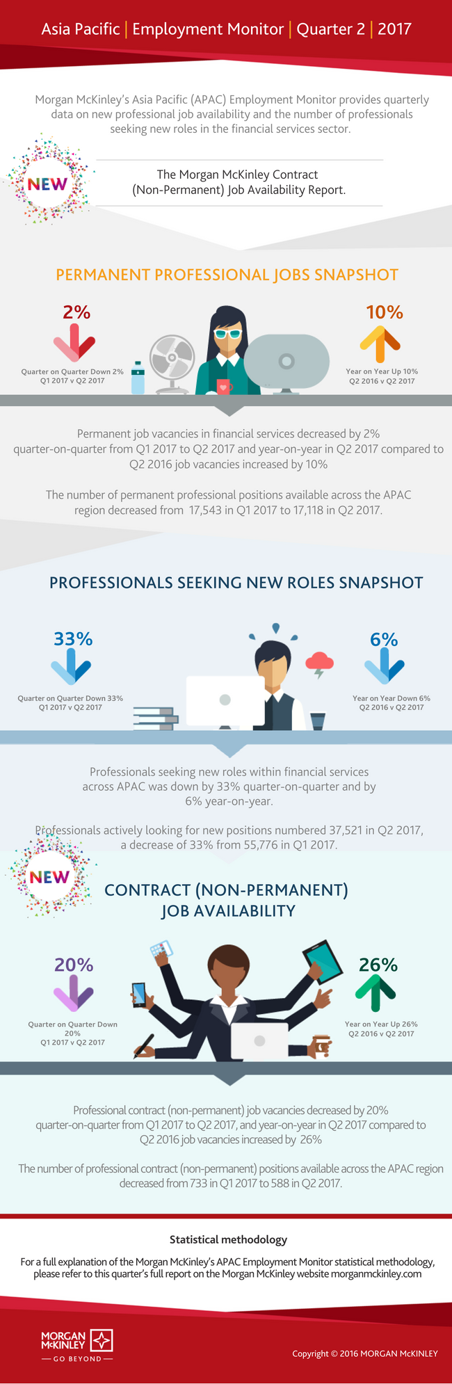 APAC EMPLOYMENT MONITOR Q2 2017