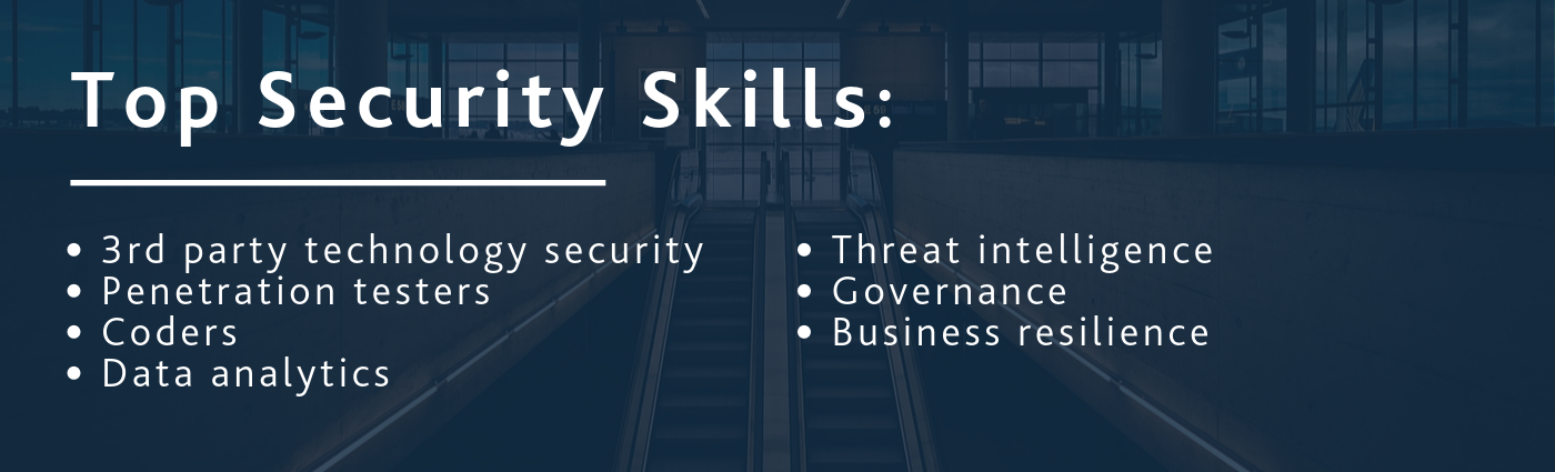 Top security skills